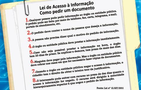lei de acesso a informacao infografico