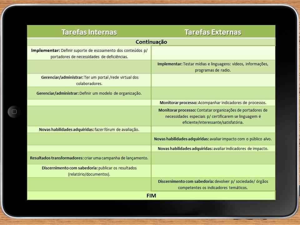 7 reuniao agencia de comunicacao colaborativa pela cidadania (5)