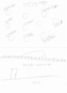 Planejamento Urbano Colaborativo